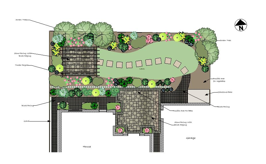Concept plan perfect garden for Perfect garden layout
